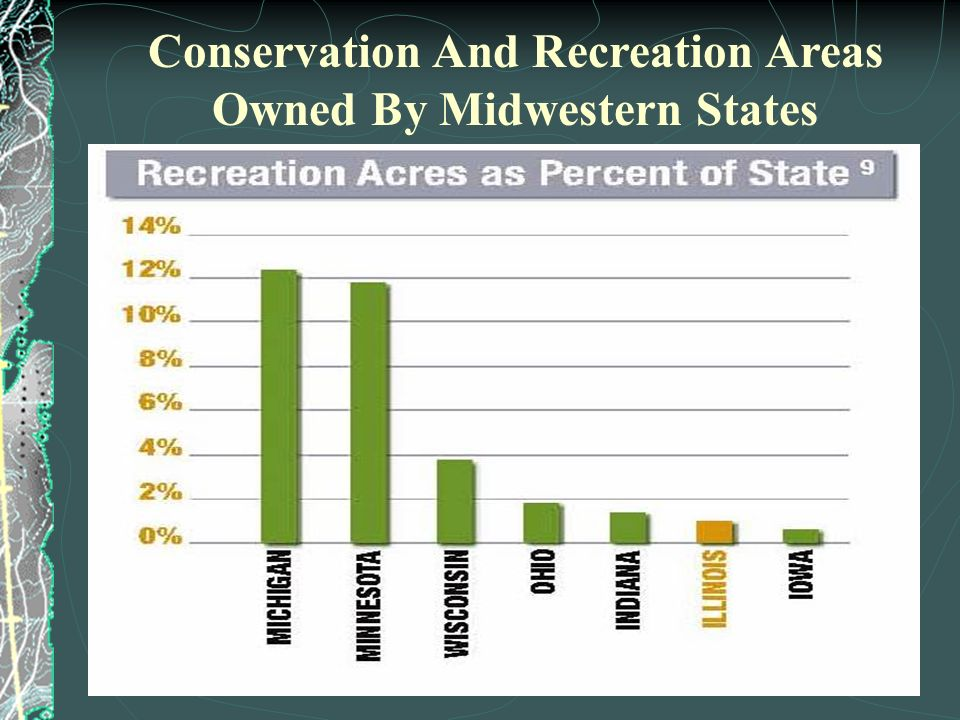Conservation And Recreation Areas Owned By Midwestern States