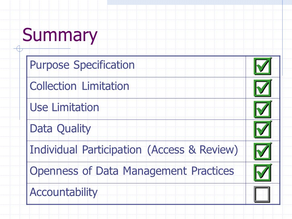 Summary Purpose Specification Collection Limitation Use Limitation Data Quality Individual Participation (Access & Review) Openness of Data Management