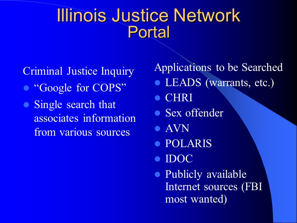 Illinois Justice Network Portal Criminal Justice Inquiry Google for COPS Single search that associates information from various sources Applications to be Searched LEADS (warrants, etc.) CHRI Sex offender AVN POLARIS IDOC Publicly available Internet sources (FBI most wanted)