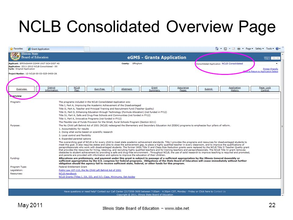 Illinois State Board of Education – www.isbe.net May 201122 NCLB Consolidated Overview Page