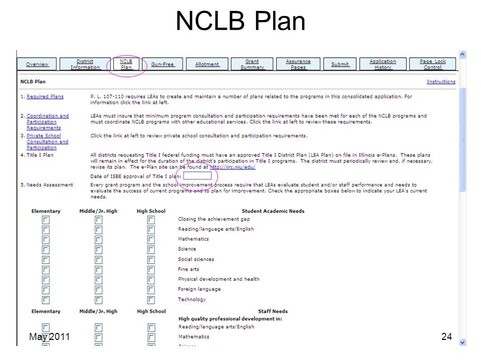 Illinois State Board of Education – www.isbe.net May 201124 NCLB Plan