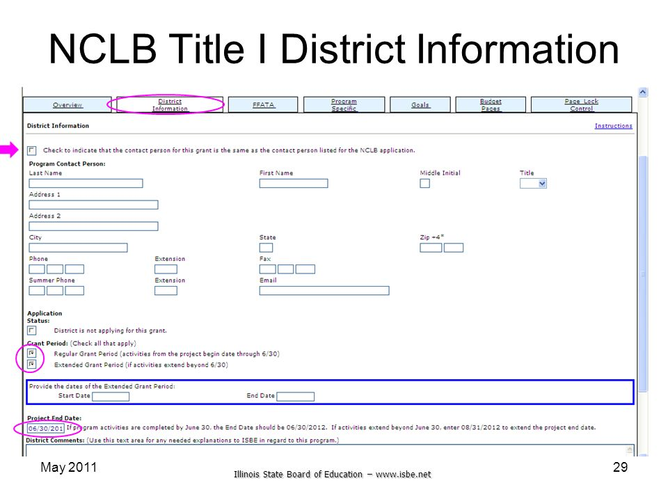 Illinois State Board of Education – www.isbe.net May 201129 NCLB Title I District Information