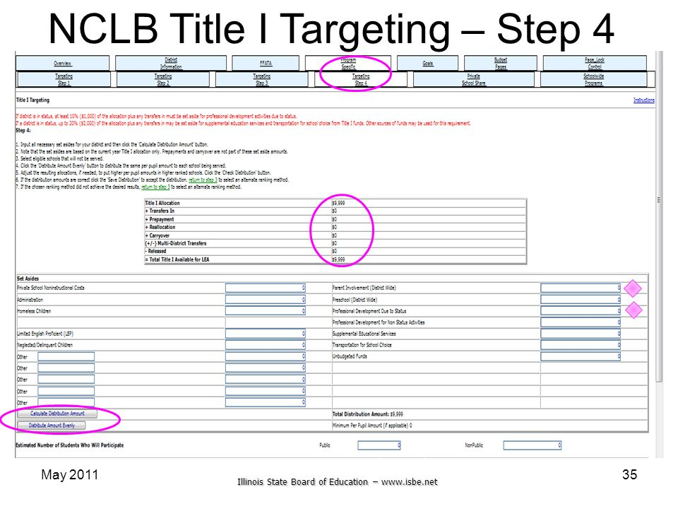 Illinois State Board of Education – www.isbe.net May 201135 NCLB Title I Targeting – Step 4