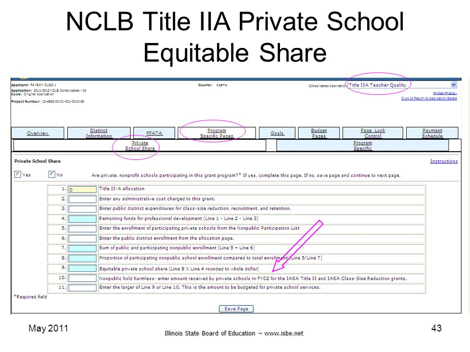 Illinois State Board of Education – www.isbe.net May 201143 NCLB Title IIA Private School Equitable Share