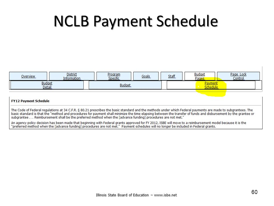 Illinois State Board of Education – www.isbe.net 60 NCLB Payment Schedule