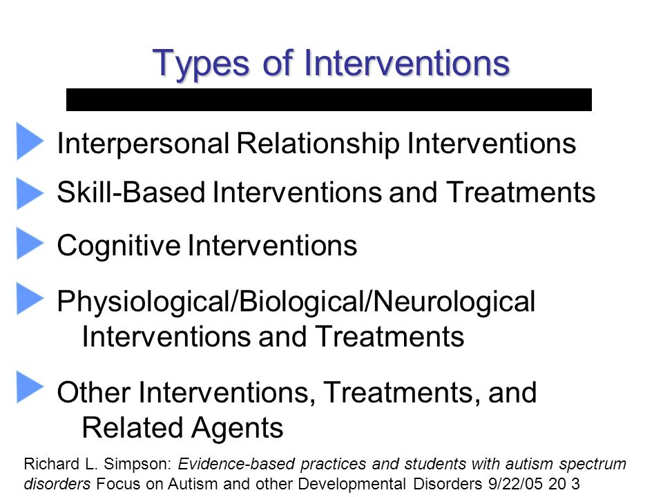 Types of Interventions Interpersonal Relationship Interventions Skill-Based Interventions and Treatments Cognitive Interventions Physiological/Biologi