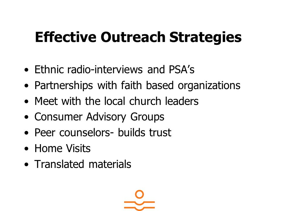 Effective Outreach Strategies Ethnic radio-interviews and PSAs Partnerships with faith based organizations Meet with the local church leaders Consumer Advisory Groups Peer counselors- builds trust Home Visits Translated materials