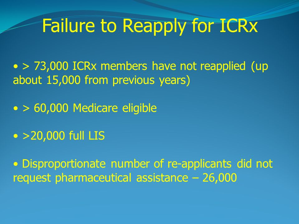 > 73,000 ICRx members have not reapplied (up about 15,000 from previous years) > 60,000 Medicare eligible >20,000 full LIS Disproportionate number of re-applicants did not request pharmaceutical assistance – 26,000 Failure to Reapply for ICRx