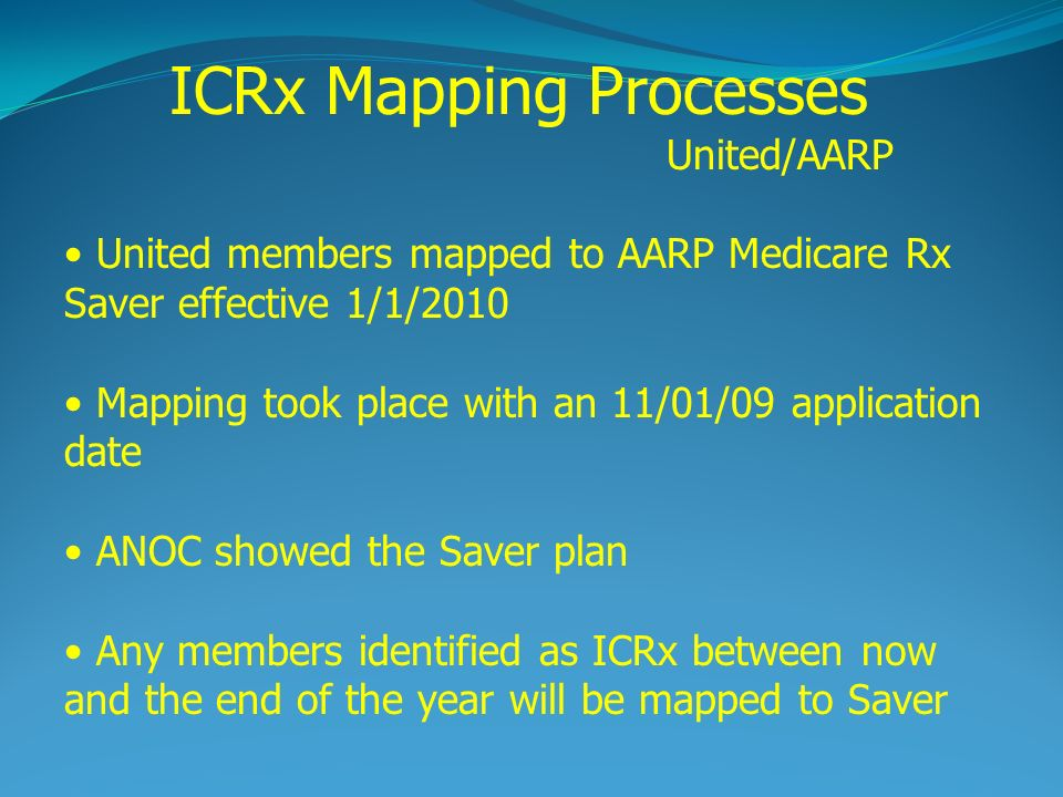 United members mapped to AARP Medicare Rx Saver effective 1/1/2010 Mapping took place with an 11/01/09 application date ANOC showed the Saver plan Any