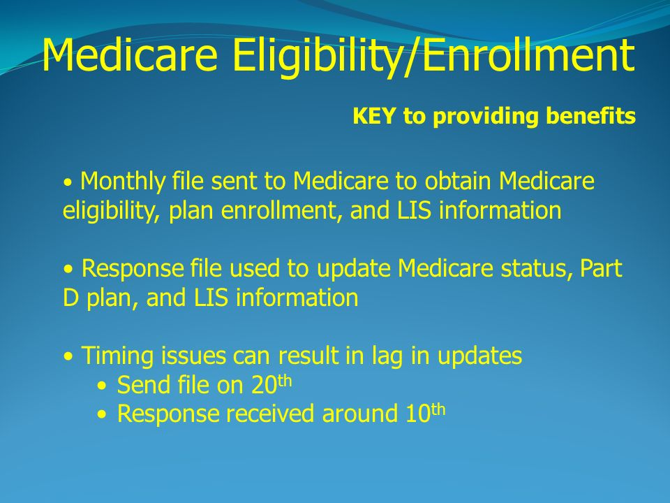 Monthly file sent to Medicare to obtain Medicare eligibility, plan enrollment, and LIS information Response file used to update Medicare status, Part