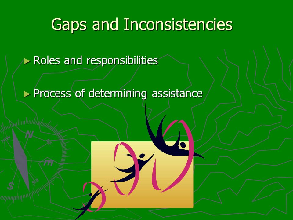 Gaps and Inconsistencies Roles and responsibilities Roles and responsibilities Process of determining assistance Process of determining assistance