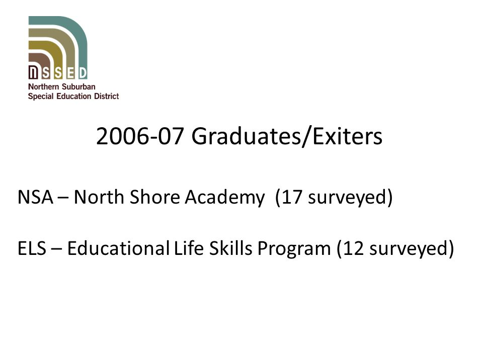 2006-07 Graduates/Exiters NSA – North Shore Academy (17 surveyed) ELS – Educational Life Skills Program (12 surveyed)
