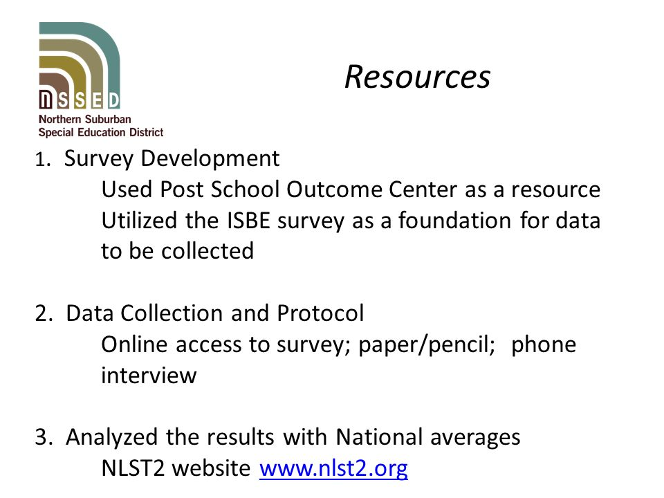 1. Survey Development Used Post School Outcome Center as a resource Utilized the ISBE survey as a foundation for data to be collected 2. Data Collecti