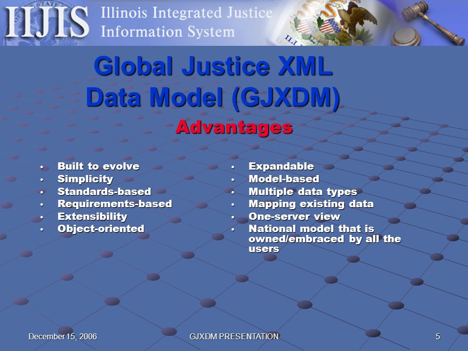 5December 15, 2006GJXDM PRESENTATION Global Justice XML Data Model (GJXDM) Advantages Built to evolve Built to evolve Simplicity Simplicity Standards-based Standards-based Requirements-based Requirements-based Extensibility Extensibility Object-oriented Object-oriented Expandable Expandable Model-based Model-based Multiple data types Multiple data types Mapping existing data Mapping existing data One-server view One-server view National model that is owned/embraced by all the users National model that is owned/embraced by all the users