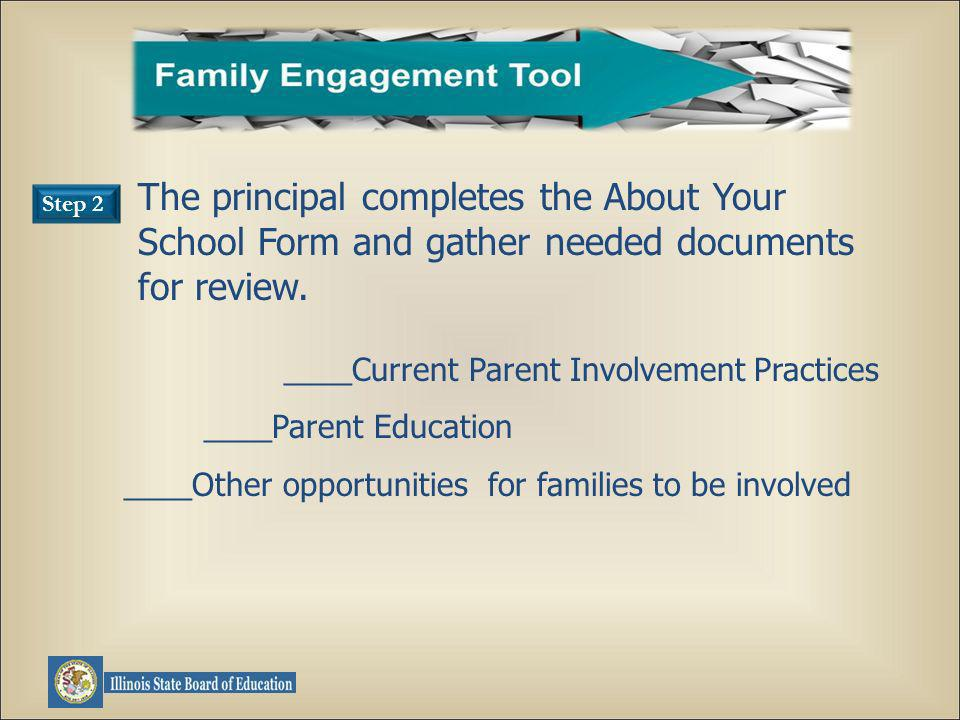 The principal completes the About Your School Form and gather needed documents for review.