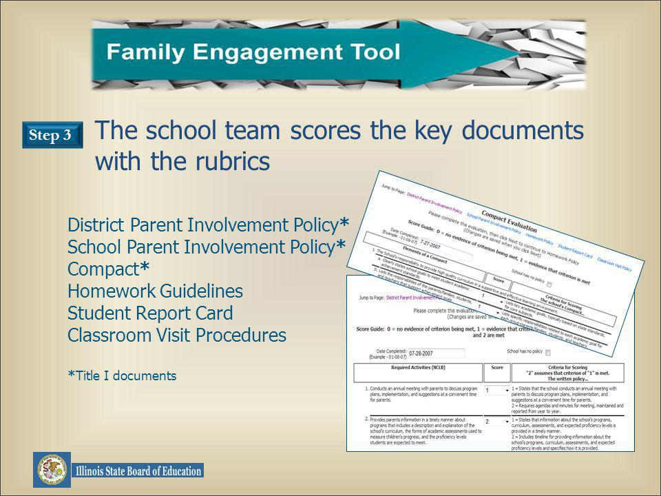 Step 3 The school team scores the key documents with the rubrics District Parent Involvement Policy* School Parent Involvement Policy* Compact* Homework Guidelines Student Report Card Classroom Visit Procedures *Title I documents