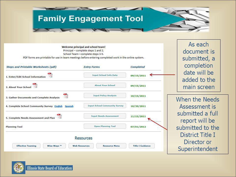 When the Needs Assessment is submitted a full report will be submitted to the District Title I Director or Superintendent As each document is submitted, a completion date will be added to the main screen
