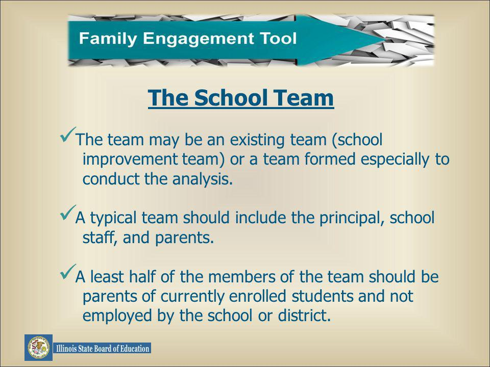 The team may be an existing team (school improvement team) or a team formed especially to conduct the analysis.