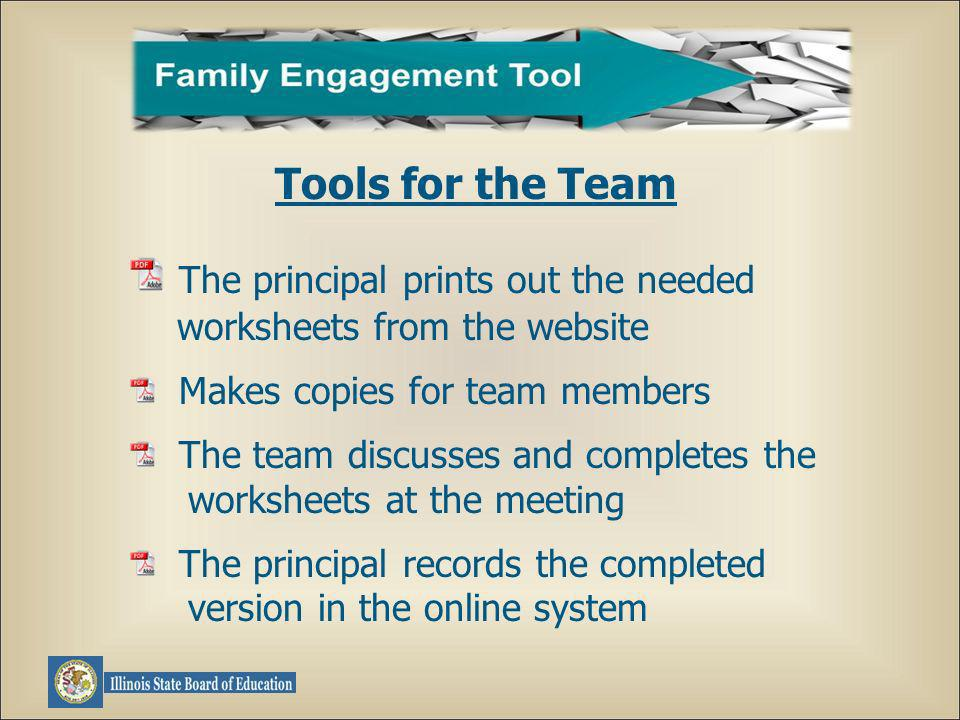The principal prints out the needed worksheets from the website Makes copies for team members The team discusses and completes the worksheets at the meeting The principal records the completed version in the online system Tools for the Team