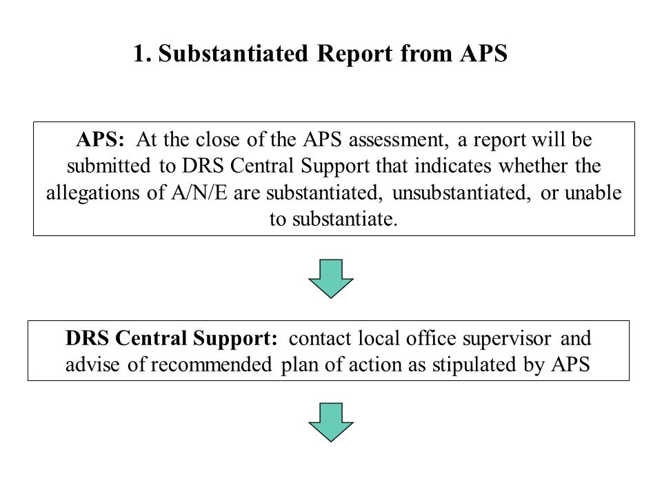 APS Assessment / DRS Follow Up