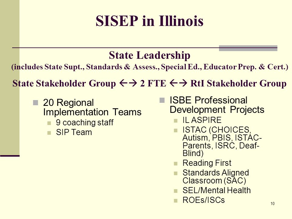 10 SISEP in Illinois State Leadership (includes State Supt., Standards & Assess., Special Ed., Educator Prep. & Cert.) State Stakeholder Group 2 FTE R