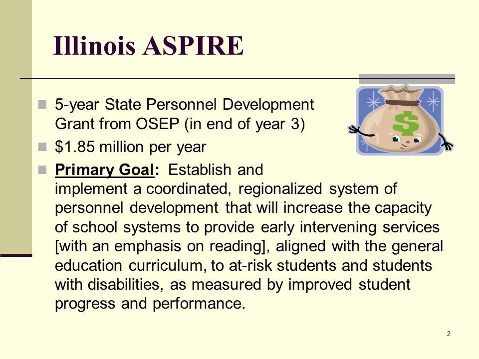 3 Illinois ASPIRE Objectives 1.