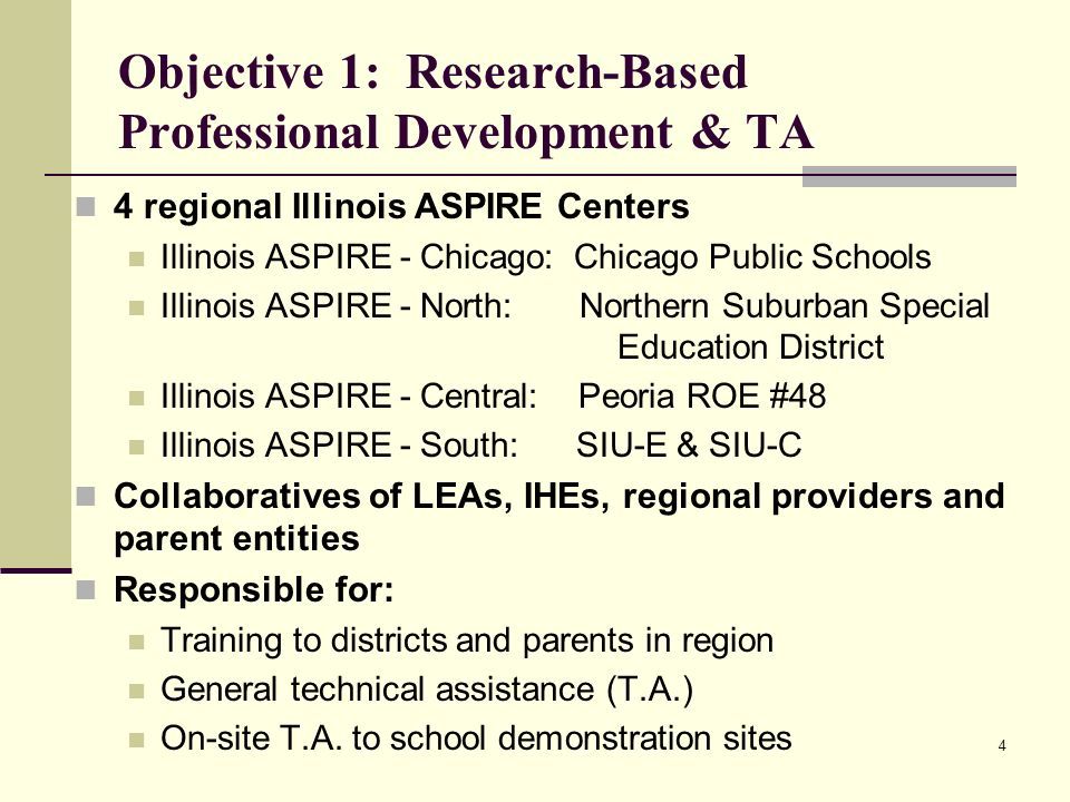 5 Illinois ASPIRE 2006-2007 & 2007-2008 Established data collection sites within at least 63 schools in 39 districts Receive professional development, on-site T.A.
