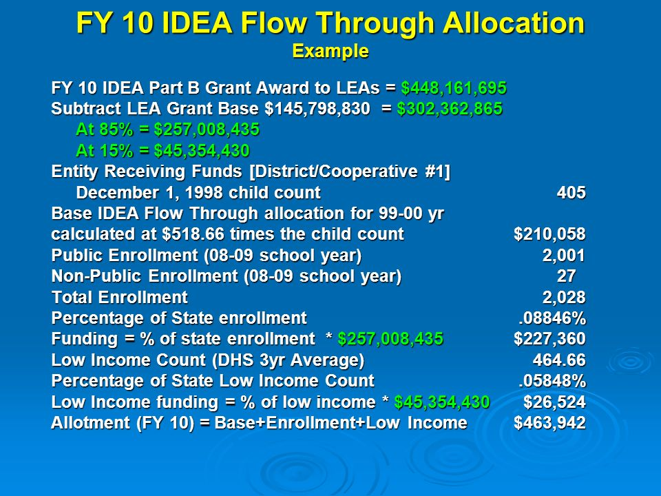 FY 10 IDEA Flow Through Allocation Example FY 10 IDEA Part B Grant Award to LEAs = $448,161,695 Subtract LEA Grant Base $145,798,830 = $302,362,865 At 85% = $257,008,435 At 15% = $45,354,430 Entity Receiving Funds [District/Cooperative #1] December 1, 1998 child count 405 Base IDEA Flow Through allocation for yr calculated at $ times the child count$210,058 Public Enrollment (08-09 school year) 2,001 Non-Public Enrollment (08-09 school year) 27 Total Enrollment 2,028 Percentage of State enrollment.08846% Funding = % of state enrollment * $257,008,435$227,360 Low Income Count (DHS 3yr Average) Percentage of State Low Income Count.05848% Low Income funding = % of low income * $45,354,430 $26,524 Allotment (FY 10) = Base+Enrollment+Low Income$463,942