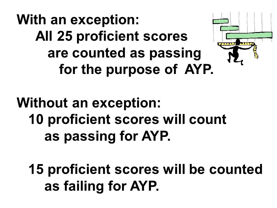 Avoid shooting yourself in the foot!!! Apply for the 1% Exception!!!