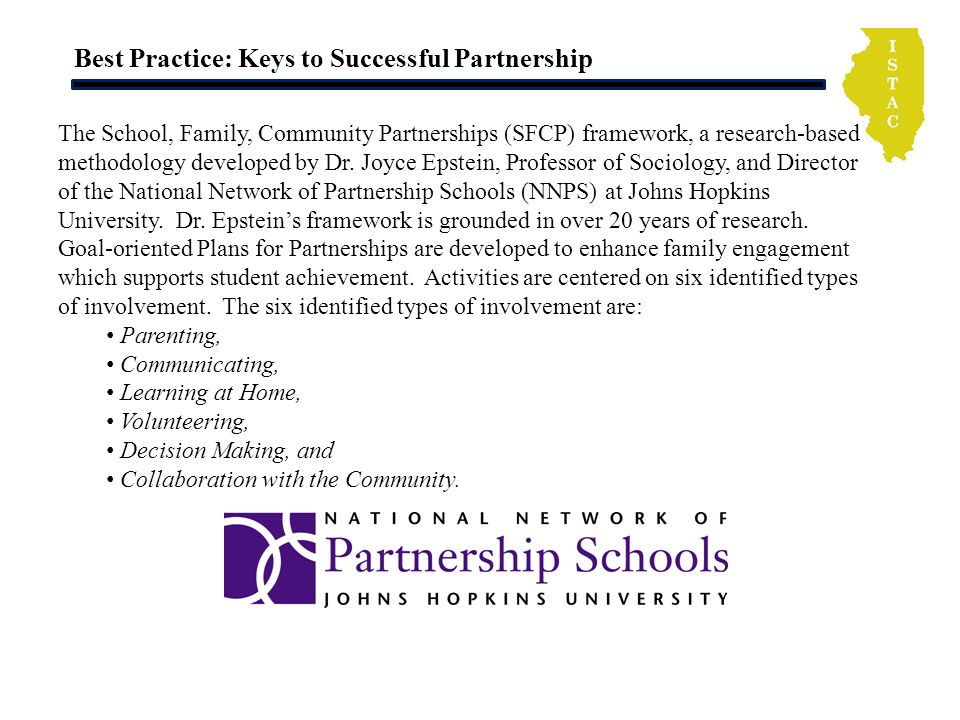 Best Practice: Keys to Successful Partnership The School, Family, Community Partnerships (SFCP) framework, a research-based methodology developed by D
