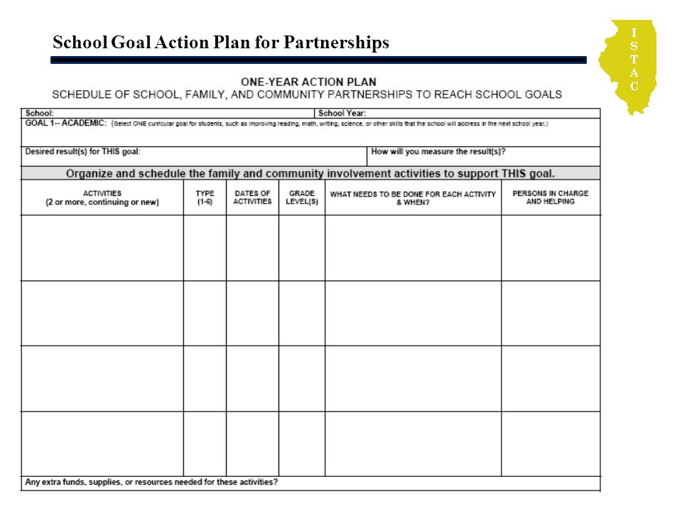 School Goal Action Plan for Partnerships