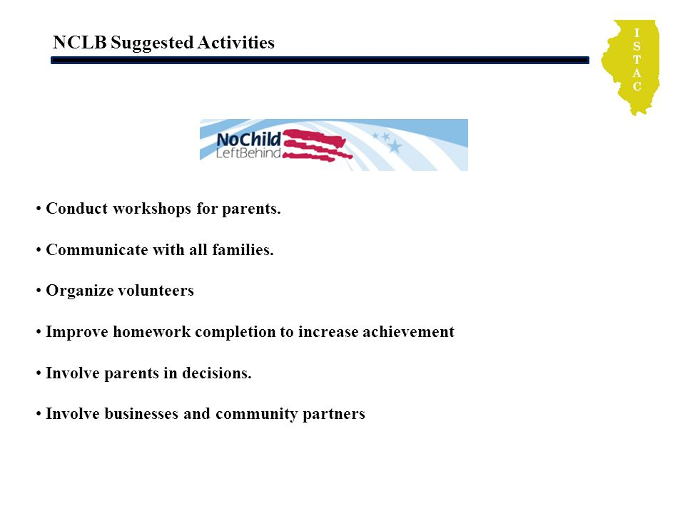 NCLB Suggested Activities Conduct workshops for parents. Communicate with all families. Organize volunteers Improve homework completion to increase ac