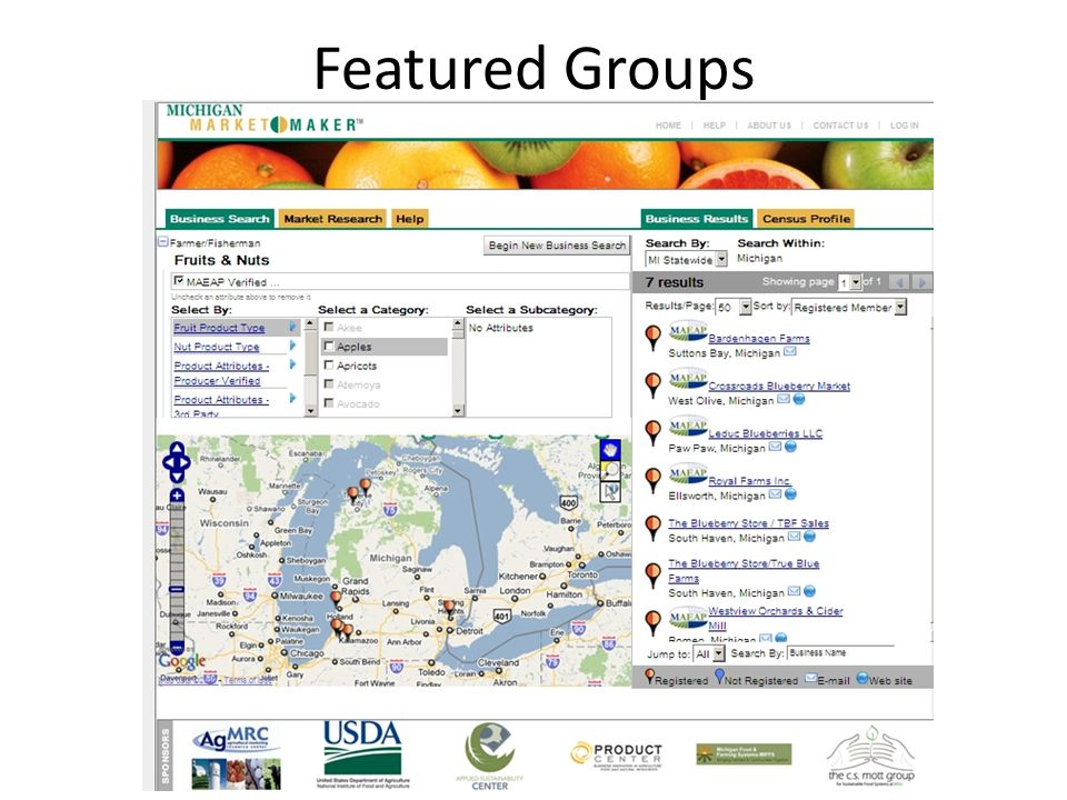 Featured Groups