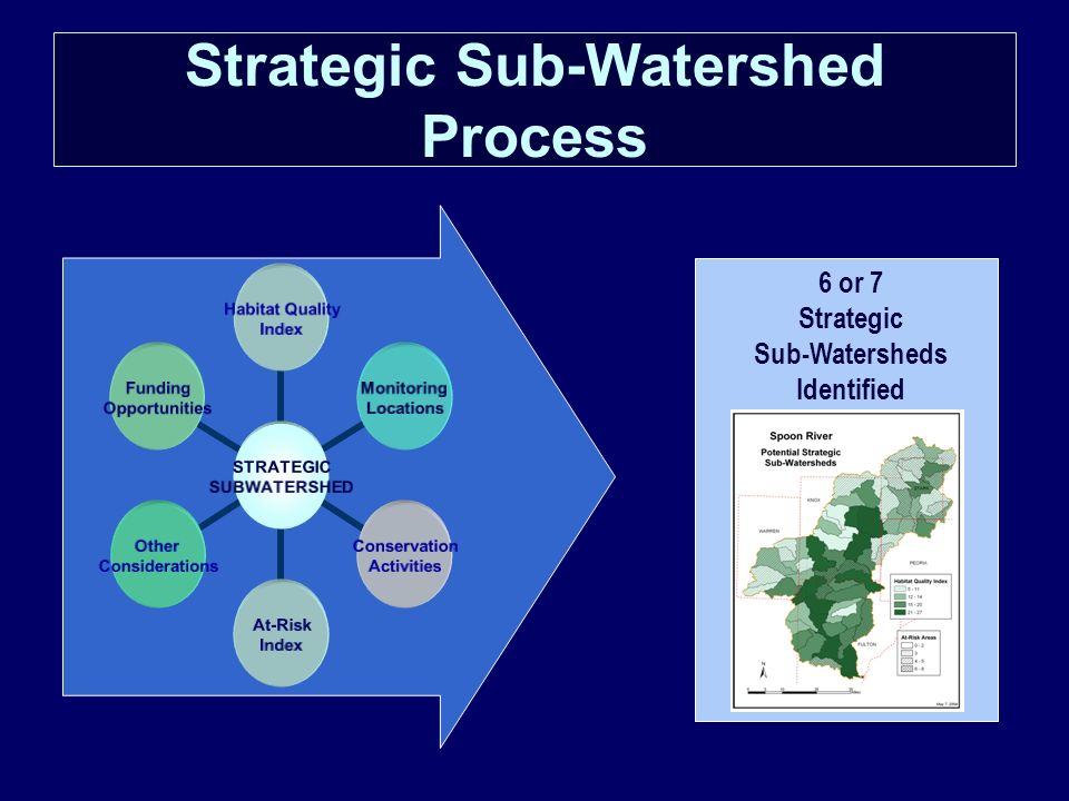 Strategic Sub-Watershed Process STRATEGIC SUBWATERSHED Habitat Quality Index Monitoring Locations Conservation Activities At-Risk Index Other Considerations Funding Opportunities 6 or 7 Strategic Sub-Watersheds Identified