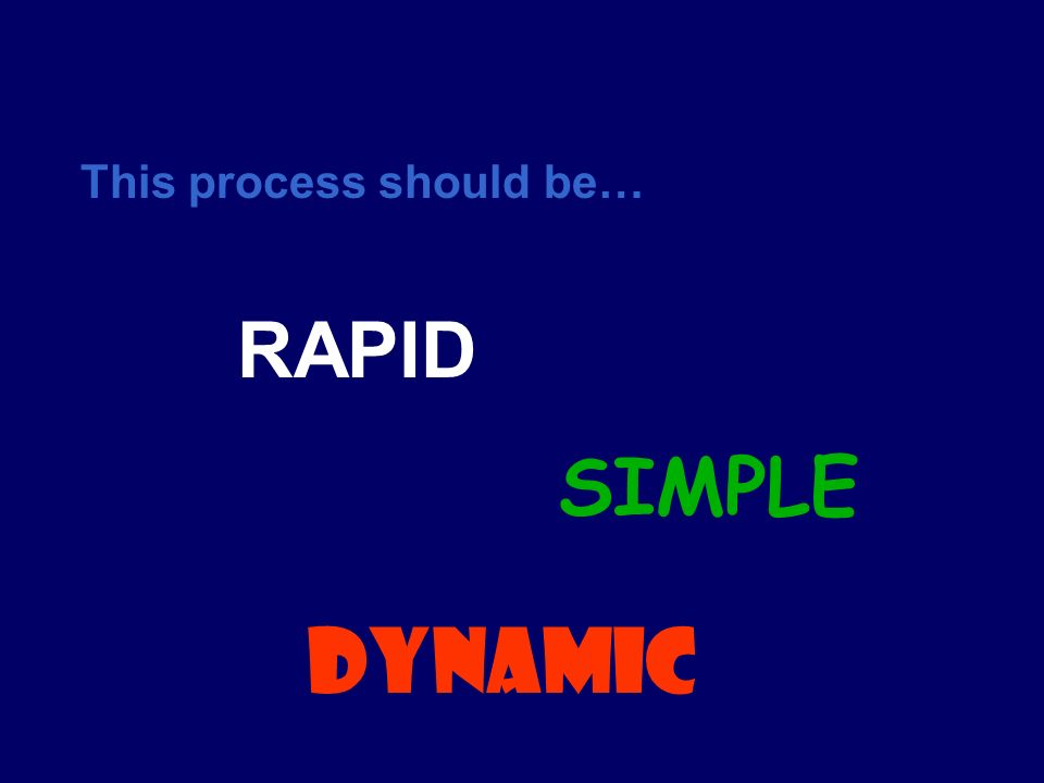 This process should be… RAPID SIMPLE DYNAMIC