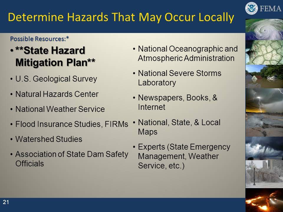21 Determine Hazards That May Occur Locally **State Hazard Mitigation Plan****State Hazard Mitigation Plan** U.S. Geological Survey Natural Hazards Ce