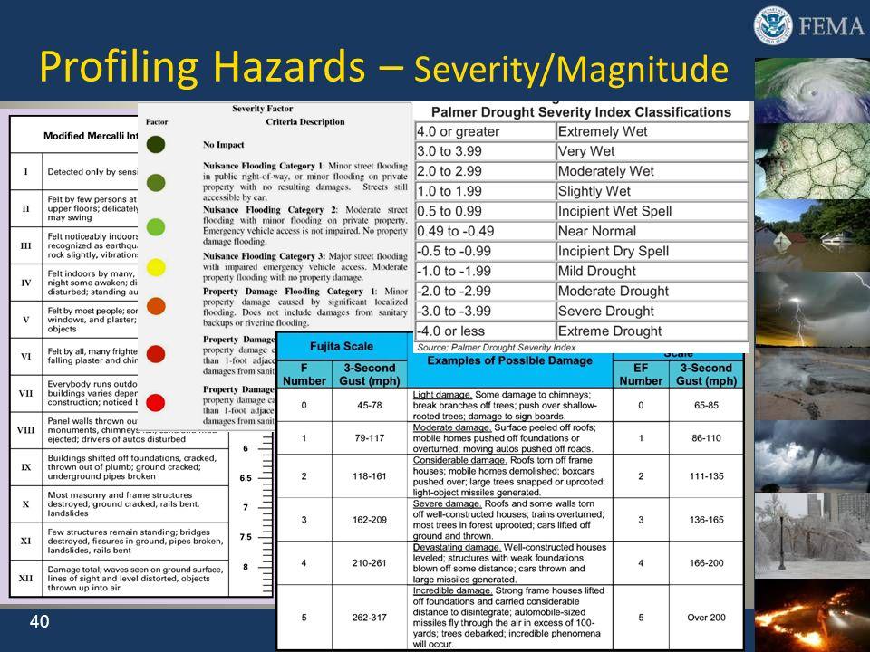 Profiling Hazards – Severity/Magnitude 40