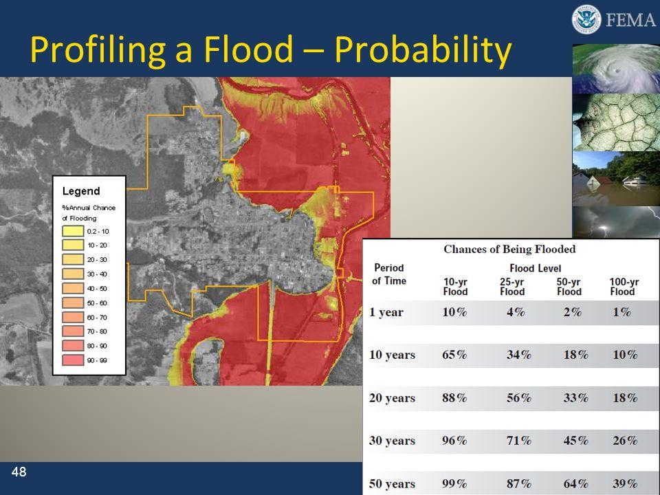 Profiling a Flood – Probability 48