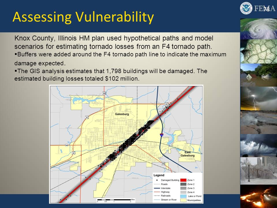 Assessing Vulnerability Knox County, Illinois HM plan used hypothetical paths and model scenarios for estimating tornado losses from an F4 tornado pat
