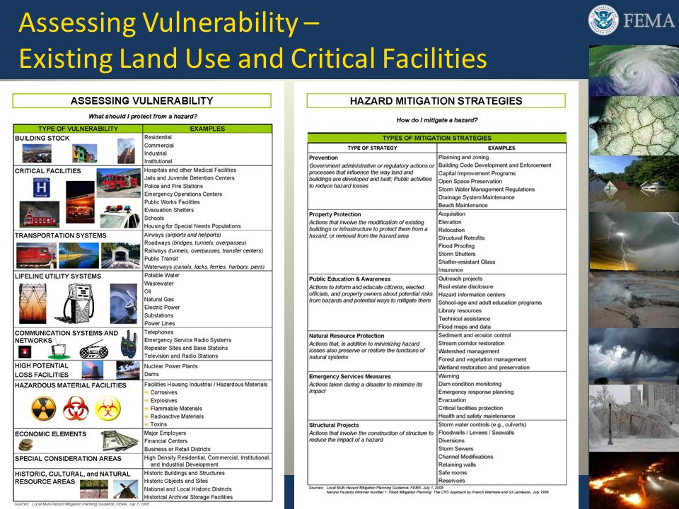 Assessing Vulnerability – Existing Land Use and Critical Facilities 87