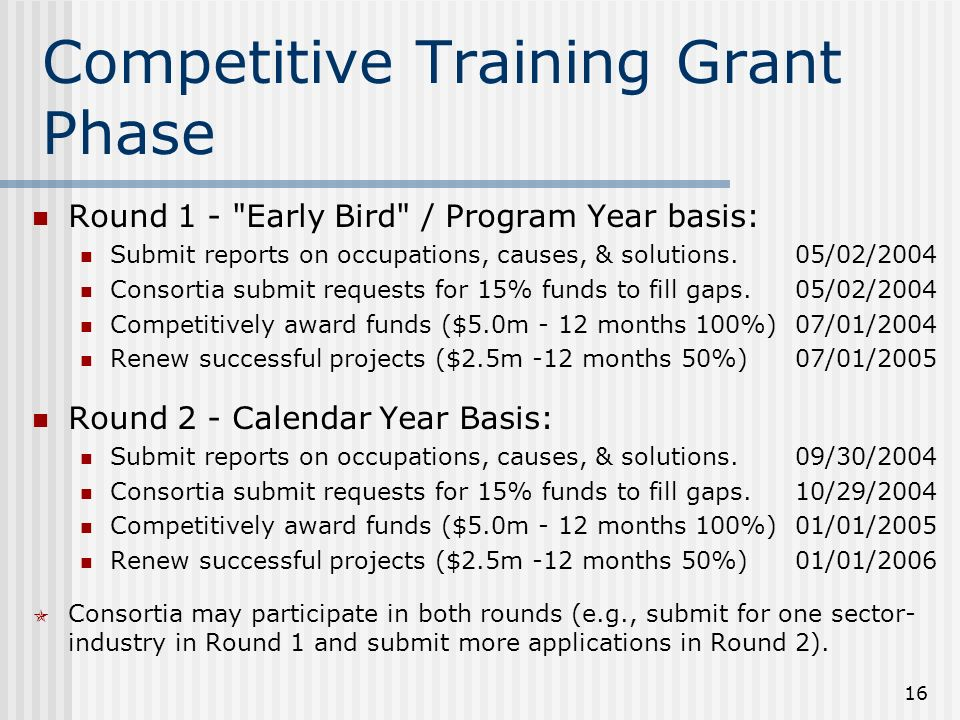 16 Competitive Training Grant Phase Round 1 - Early Bird / Program Year basis: Submit reports on occupations, causes, & solutions.05/02/2004 Consortia submit requests for 15% funds to fill gaps.