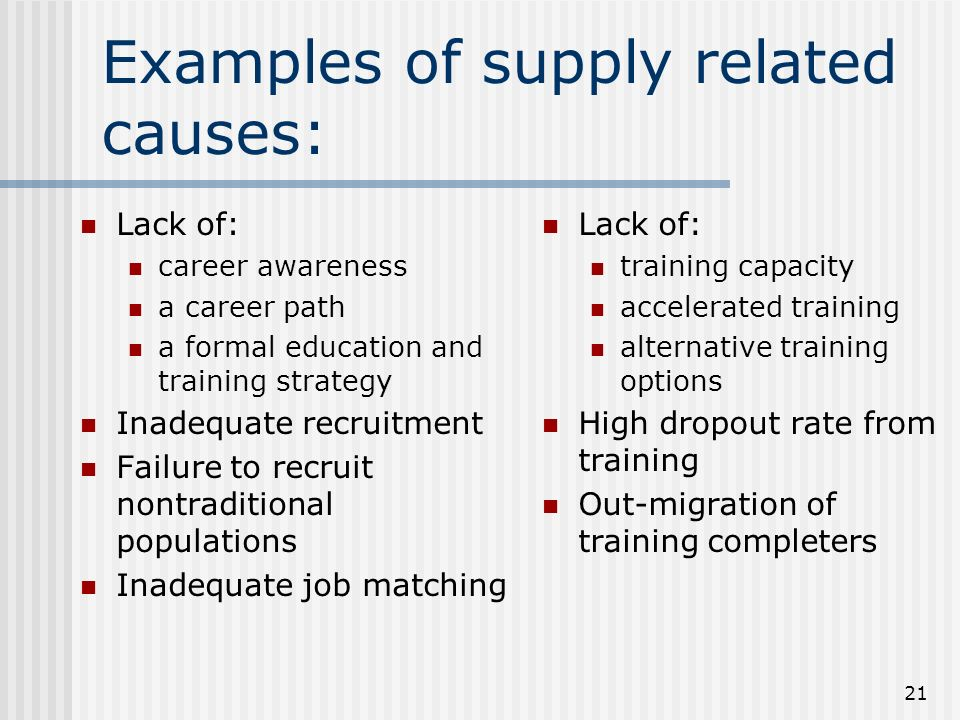 21 Examples of supply related causes: Lack of: career awareness a career path a formal education and training strategy Inadequate recruitment Failure to recruit nontraditional populations Inadequate job matching Lack of: training capacity accelerated training alternative training options High dropout rate from training Out-migration of training completers