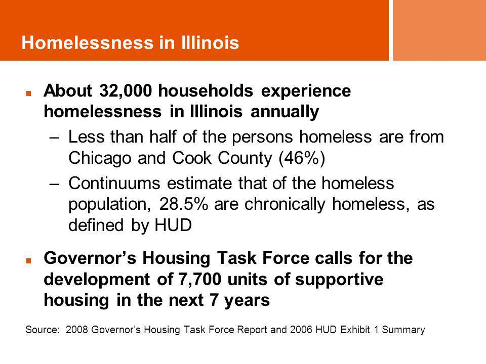 Homelessness in Illinois About 32,000 households experience homelessness in Illinois annually –Less than half of the persons homeless are from Chicago