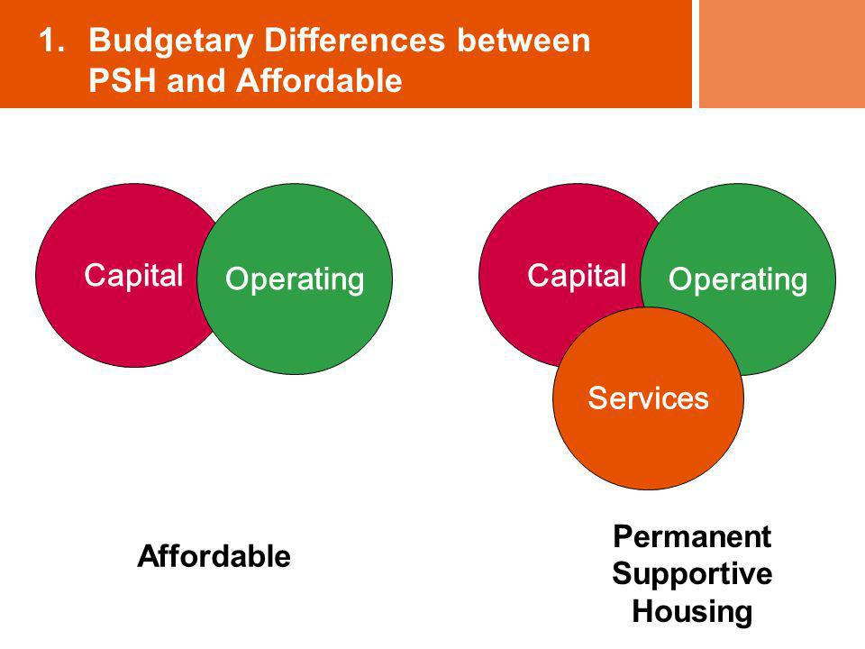 1.Budgetary Differences between PSH and Affordable Capital Operating Affordable Capital Operating Permanent Supportive Housing Services