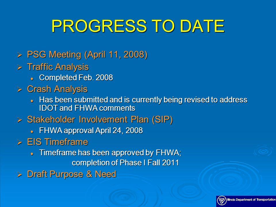 PROGRESS TO DATE PSG Meeting (April 11, 2008) PSG Meeting (April 11, 2008) Traffic Analysis Traffic Analysis Completed Feb.