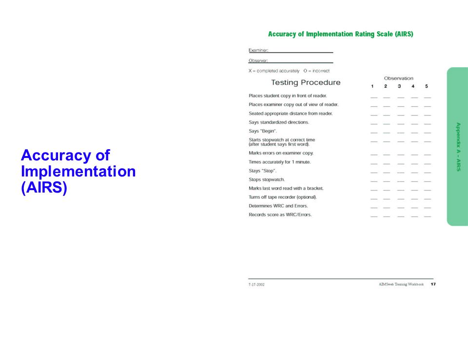 Accuracy of Implementation (AIRS)