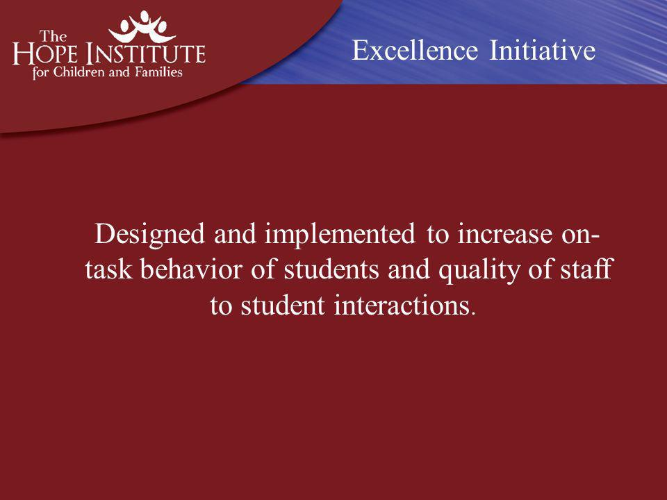 Excellence Initiative Intervention Stage Two: Reward Top Classes, Train Bottom Classes CCS scores shared with all teachers Top two and bottom two classrooms identified Top two given $50 reward Bottom two, provided training/consultation