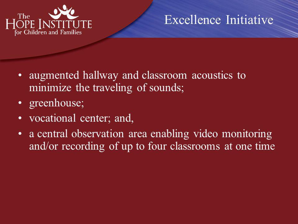 On-task Behavior the ability to sustain attention specific to a given task Staff-Student Interactions Quality of interactions between staff and children Excellence Initiative