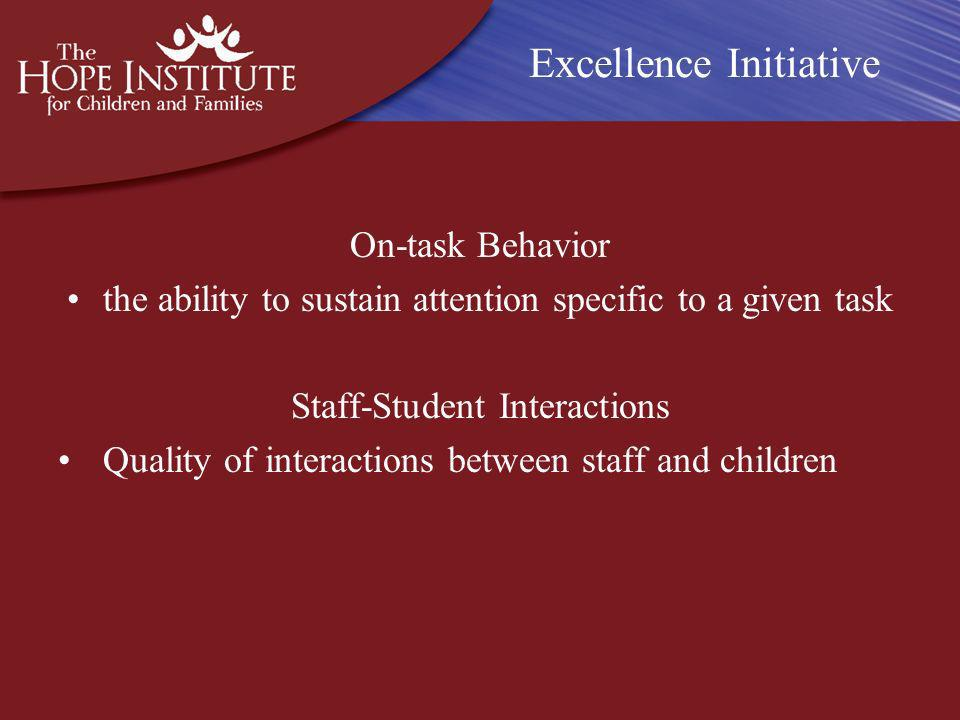 On-task Behavior on-task when the observer noted the student oriented toward the task and performing relevant responses.
