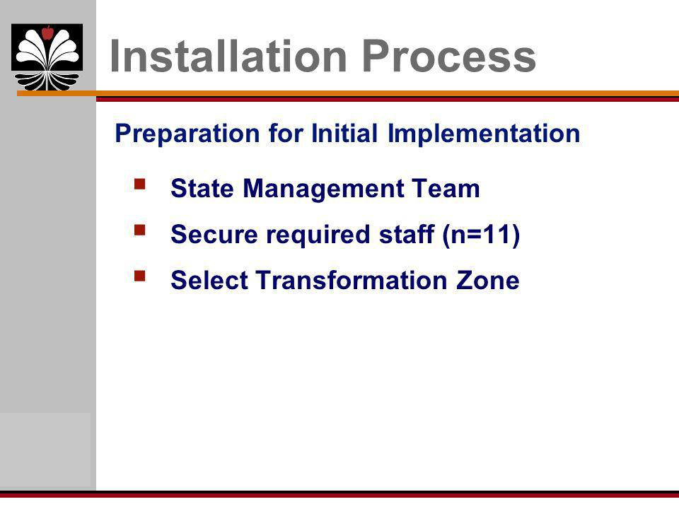 Installation Process State Management Team Secure required staff (n=11) Select Transformation Zone Preparation for Initial Implementation